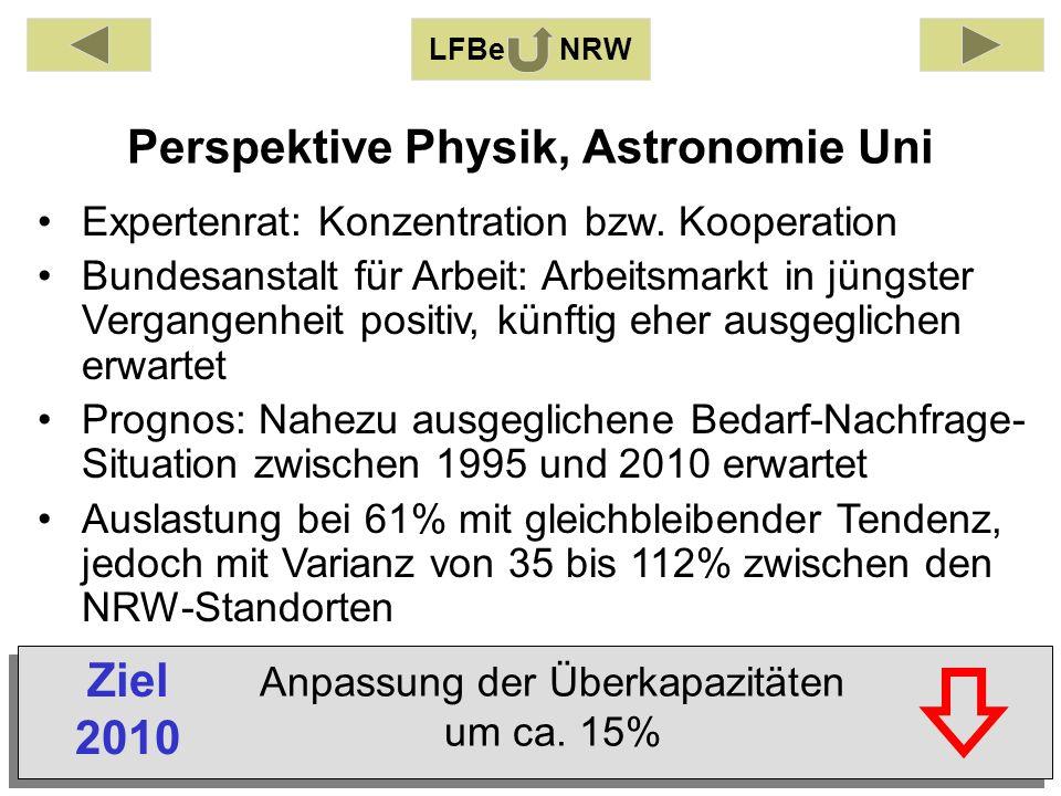 Perspektive Physik, Astronomie Uni LFBe NRW Expertenrat: Konzentration bzw.