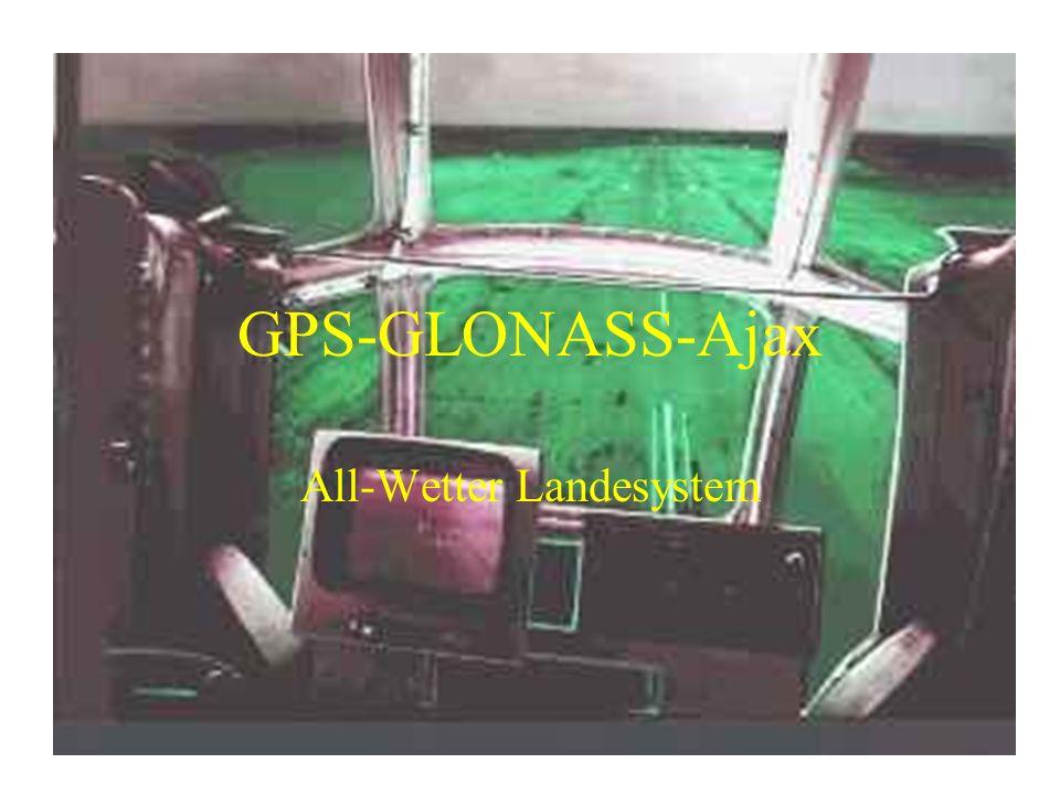 GPS-GLONASS-Ajax All-Wetter Landesystem