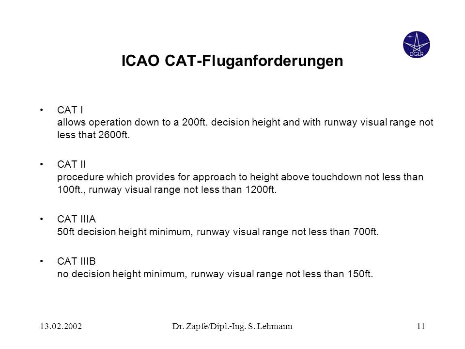 13.02.2002Dr. Zapfe/Dipl.-Ing. S. Lehmann11 ICAO CAT-Fluganforderungen CAT I allows operation down to a 200ft. decision height and with runway visual