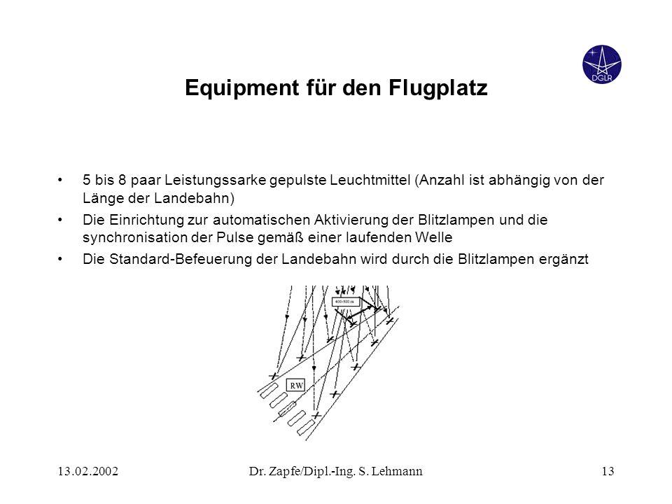 13.02.2002Dr. Zapfe/Dipl.-Ing. S. Lehmann13 Equipment für den Flugplatz 5 bis 8 paar Leistungssarke gepulste Leuchtmittel (Anzahl ist abhängig von der