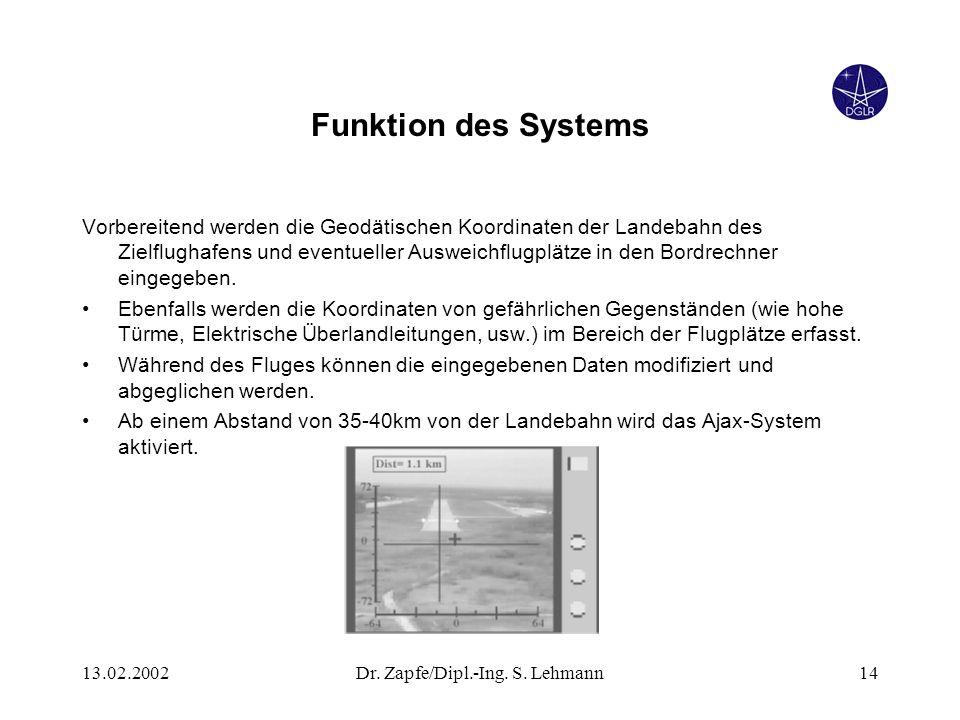 13.02.2002Dr. Zapfe/Dipl.-Ing. S. Lehmann14 Funktion des Systems Vorbereitend werden die Geodätischen Koordinaten der Landebahn des Zielflughafens und