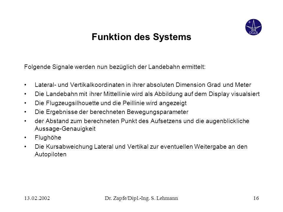13.02.2002Dr. Zapfe/Dipl.-Ing. S. Lehmann16 Funktion des Systems Folgende Signale werden nun bezüglich der Landebahn ermittelt: Lateral- und Vertikalk