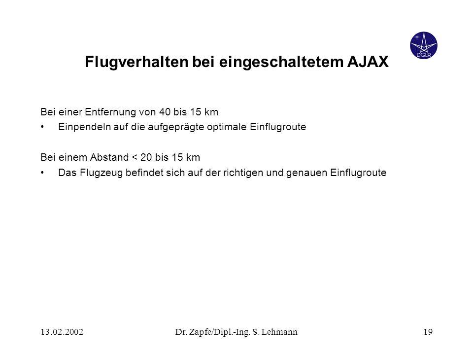 13.02.2002Dr. Zapfe/Dipl.-Ing. S. Lehmann19 Flugverhalten bei eingeschaltetem AJAX Bei einer Entfernung von 40 bis 15 km Einpendeln auf die aufgeprägt