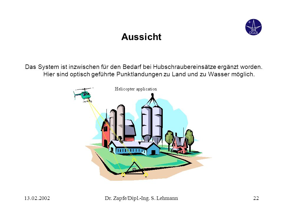 13.02.2002Dr. Zapfe/Dipl.-Ing. S. Lehmann22 Aussicht Das System ist inzwischen für den Bedarf bei Hubschraubereinsätze ergänzt worden. Hier sind optis