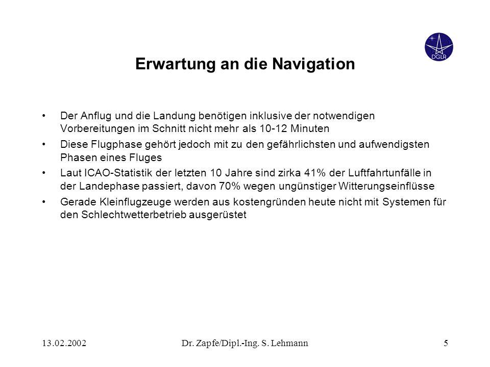 13.02.2002Dr. Zapfe/Dipl.-Ing. S. Lehmann5 Erwartung an die Navigation Der Anflug und die Landung benötigen inklusive der notwendigen Vorbereitungen i