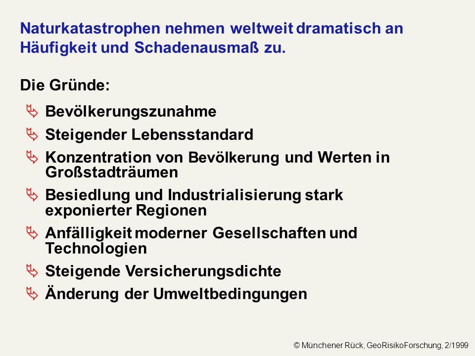 © Münchener Rück, GeoRisikoForschung, 2/1999 Naturkatastrophen nehmen weltweit dramatisch an Häufigkeit und Schadenausmaß zu. Die Gründe: Bevölkerungs