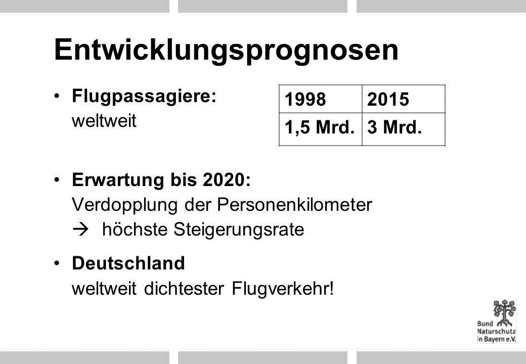 Entwicklungsprognosen Flugpassagiere: weltweit Erwartung bis 2020: Verdopplung der Personenkilometer höchste Steigerungsrate Deutschland weltweit dich