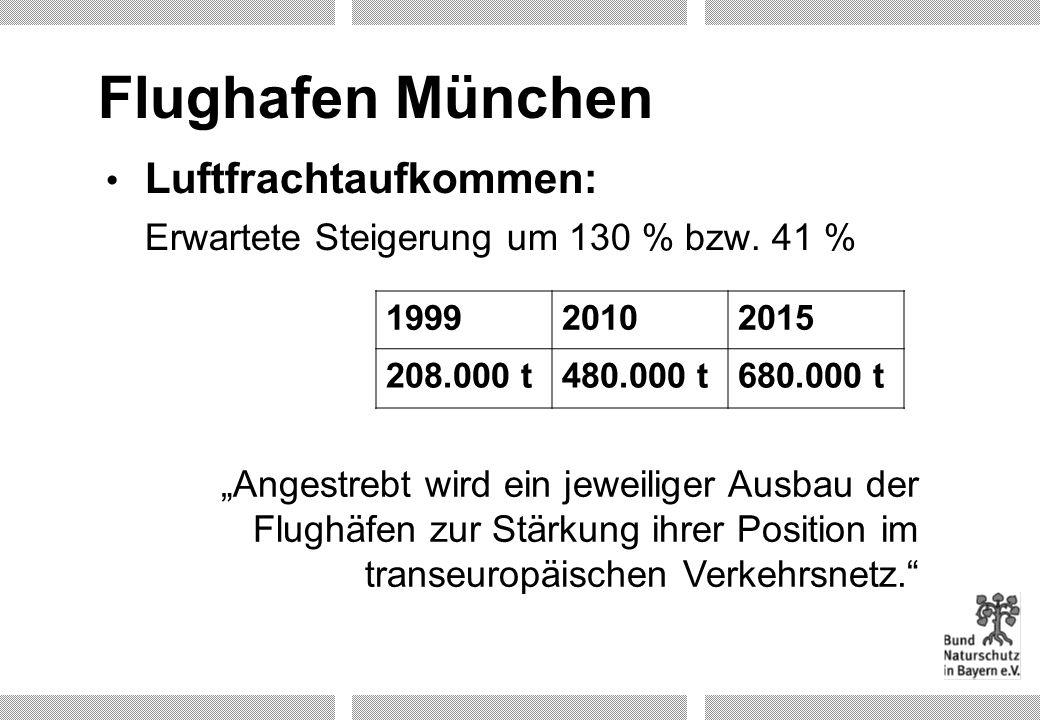 Flughafen München Luftfrachtaufkommen: Erwartete Steigerung um 130 % bzw. 41 % 199920102015 208.000 t480.000 t680.000 t Angestrebt wird ein jeweiliger