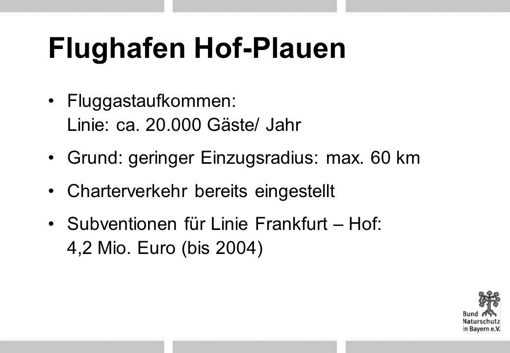 Flughafen Hof-Plauen Fluggastaufkommen: Linie: ca. 20.000 Gäste/ Jahr Grund: geringer Einzugsradius: max. 60 km Charterverkehr bereits eingestellt Sub