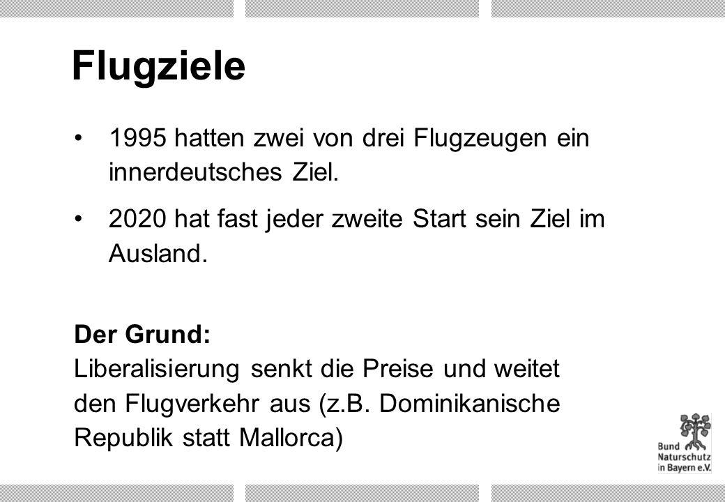 Flugziele 1995 hatten zwei von drei Flugzeugen ein innerdeutsches Ziel. 2020 hat fast jeder zweite Start sein Ziel im Ausland. Der Grund: Liberalisier