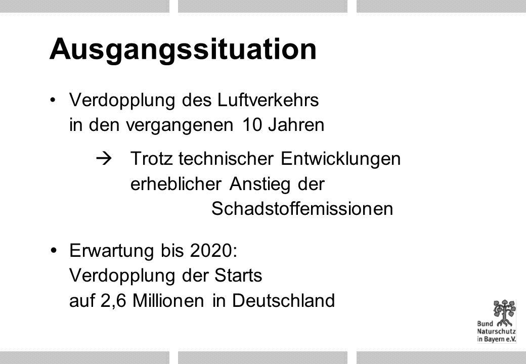 Flughafen München Luftfrachtaufkommen: Erwartete Steigerung um 130 % bzw.