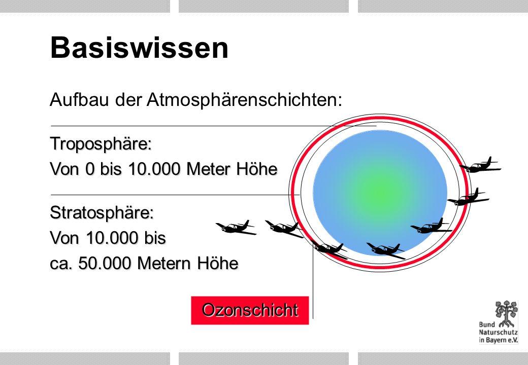 Subventionsstopp Subventionen fördern den Flugverkehr.
