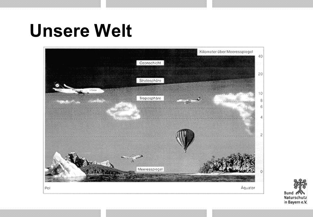 Trendprognosen Innerdeutscher Luftverkehr - Passagierzahlen Quelle: DIW, 2000
