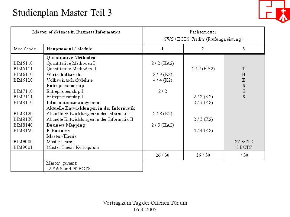 Vortrag zum Tag der Offenen Tür am 16.4.2005 Studienplan Master Teil 3