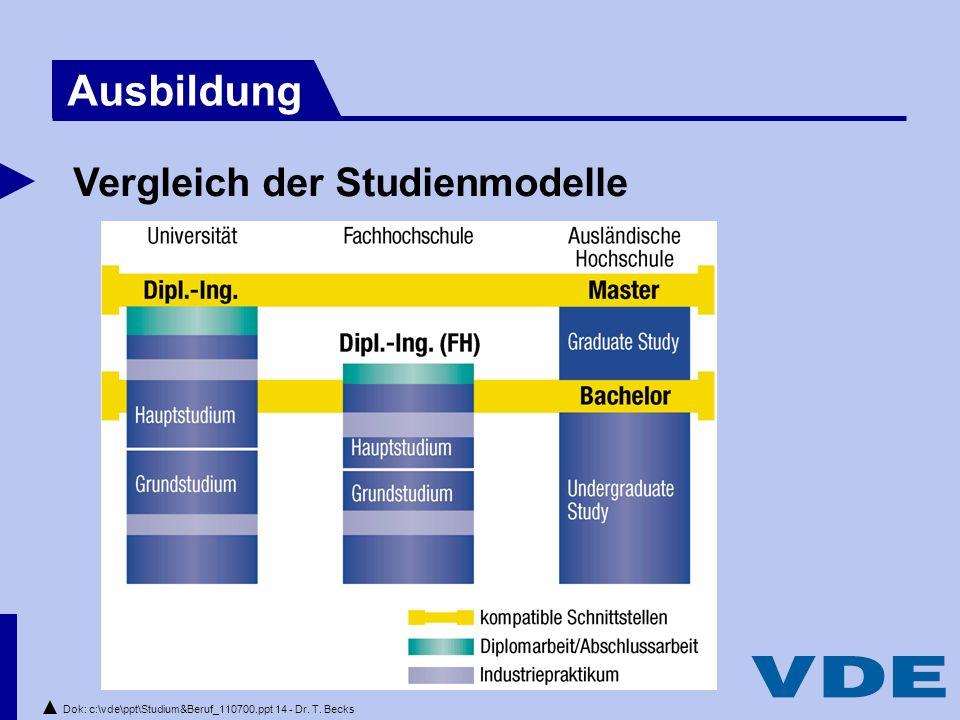 Dok: c:\vde\ppt\Studium&Beruf_110700.ppt 14 - Dr. T. Becks Vergleich der Studienmodelle Ausbildung