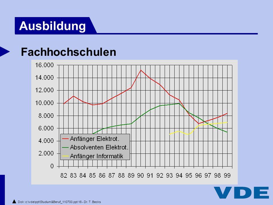 Dok: c:\vde\ppt\Studium&Beruf_110700.ppt 16 - Dr. T. Becks Fachhochschulen Ausbildung