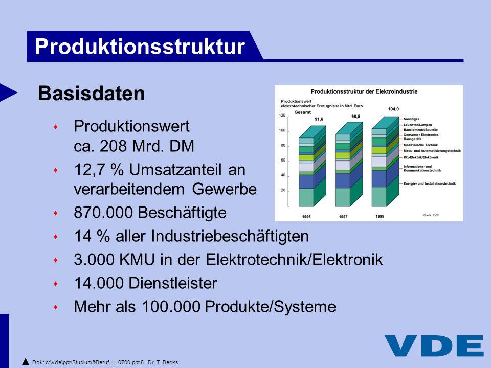 Dok: c:\vde\ppt\Studium&Beruf_110700.ppt 5 - Dr.T.