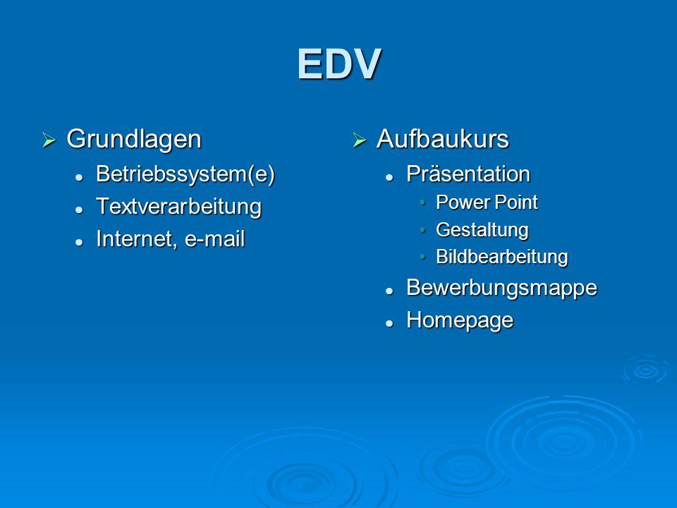EDV Grundlagen Grundlagen Betriebssystem(e) Betriebssystem(e) Textverarbeitung Textverarbeitung Internet, e-mail Internet, e-mail Aufbaukurs Aufbaukurs Präsentation Power Point Gestaltung Bildbearbeitung Bewerbungsmappe Homepage