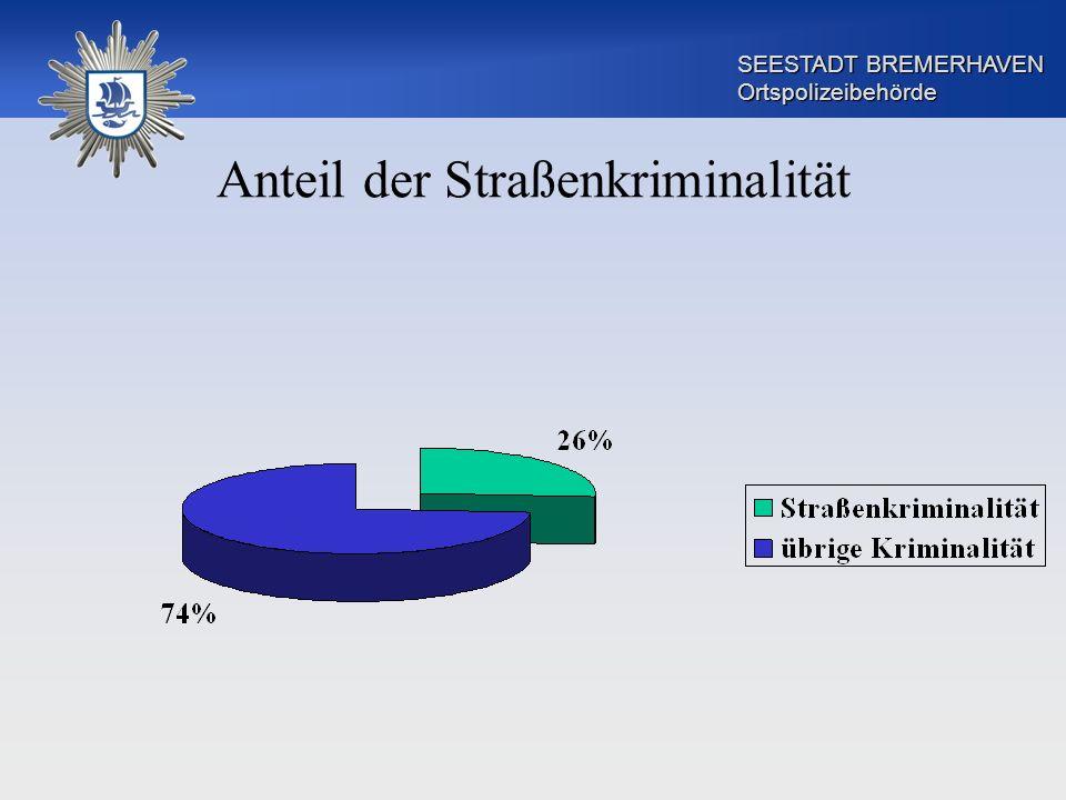 SEESTADT BREMERHAVEN Ortspolizeibehörde Anteil der Straßenkriminalität