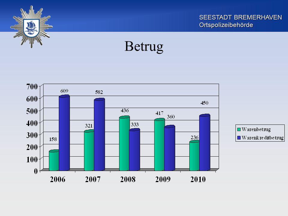 SEESTADT BREMERHAVEN Ortspolizeibehörde Betrug
