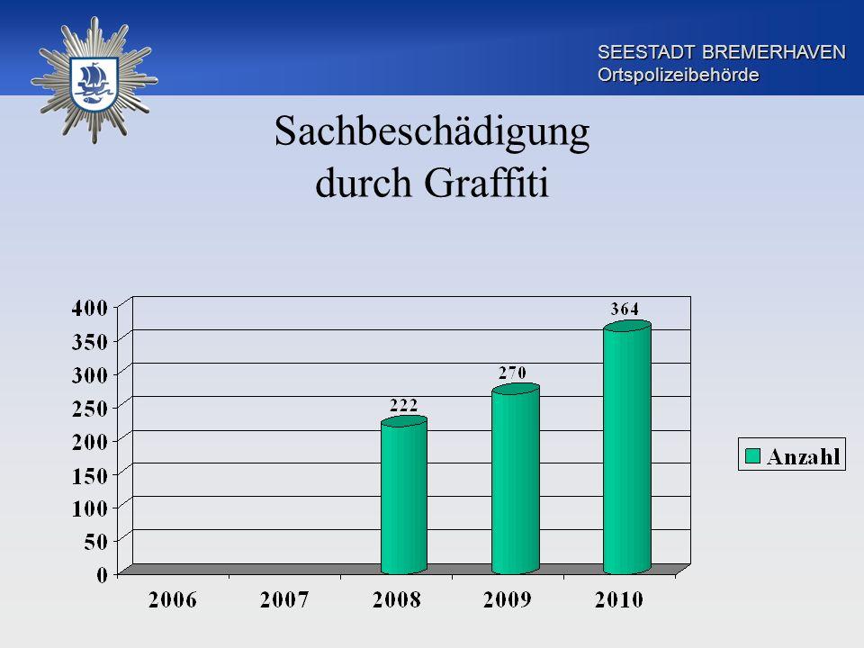 SEESTADT BREMERHAVEN Ortspolizeibehörde Sachbeschädigung durch Graffiti
