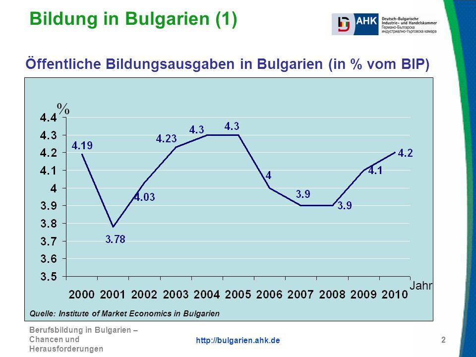 Berufsbildung in Bulgarien – Chancen und Herausforderungen 2 Bildung in Bulgarien (1) % Quelle: Institute of Market Economics in Bulgarien Jahr Öffent