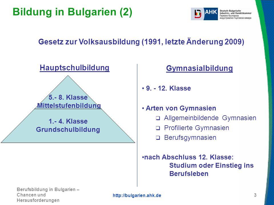 http://bulgarien.ahk.de Berufsbildung in Bulgarien – Chancen und Herausforderungen 3 Hauptschulbildung 5.- 8. Klasse Mittelstufenbildung 1.- 4. Klasse