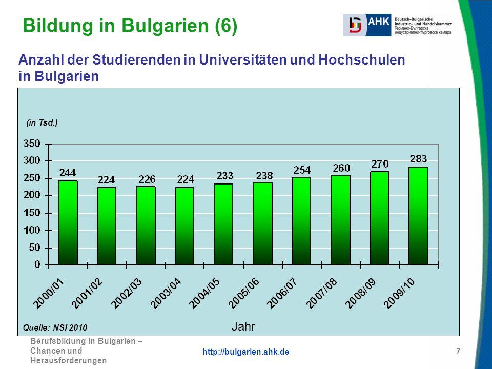 http://bulgarien.ahk.de Berufsbildung in Bulgarien – Chancen und Herausforderungen 8 Anzahl der Schüler mit Berufsschulabschluss Bildung in Bulgarien (7) Quelle: NSI 2010