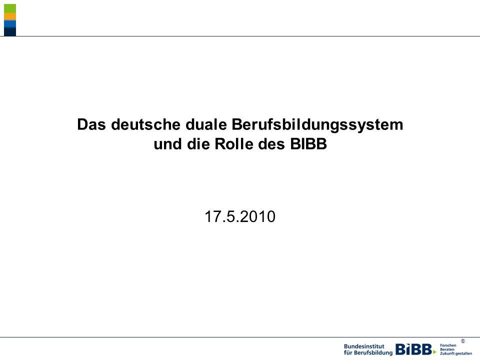 ® Das deutsche duale Berufsbildungssystem und die Rolle des BIBB 17.5.2010