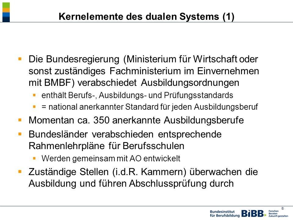 ® Kernelemente des dualen Systems (1) Die Bundesregierung (Ministerium für Wirtschaft oder sonst zuständiges Fachministerium im Einvernehmen mit BMBF)
