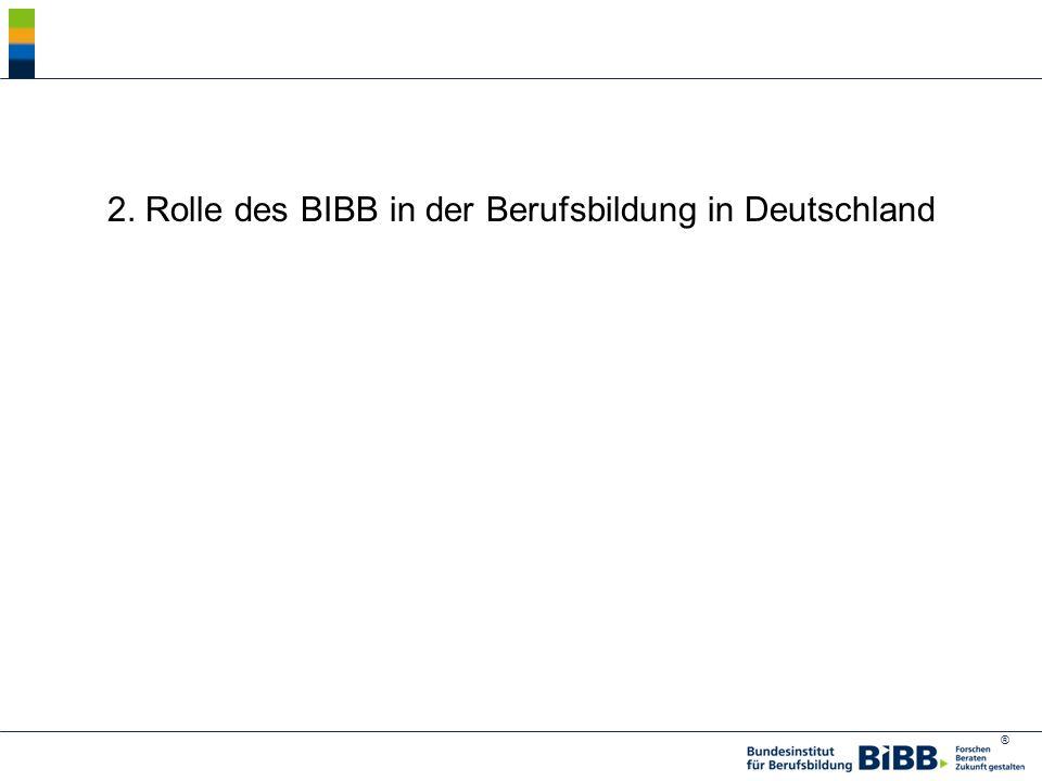 ® 2. Rolle des BIBB in der Berufsbildung in Deutschland