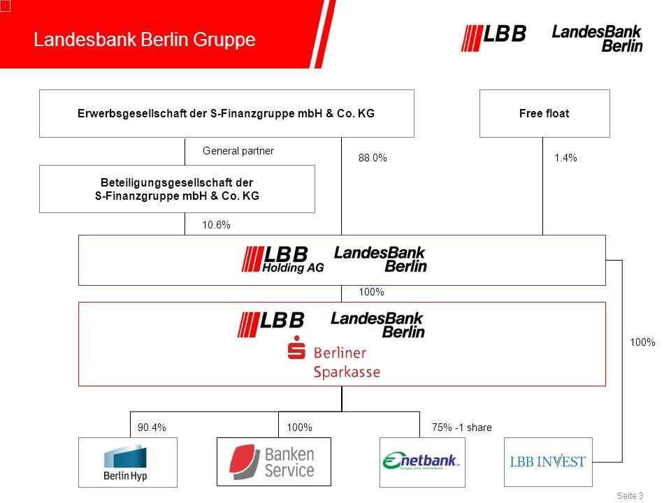 Seite 3 Landesbank Berlin Gruppe Erwerbsgesellschaft der S-Finanzgruppe mbH & Co. KGFree float 100% Beteiligungsgesellschaft der S-Finanzgruppe mbH &