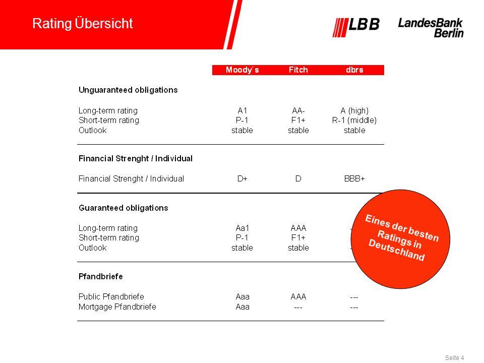 Seite 4 Rating Übersicht Eines der besten Ratings in Deutschland