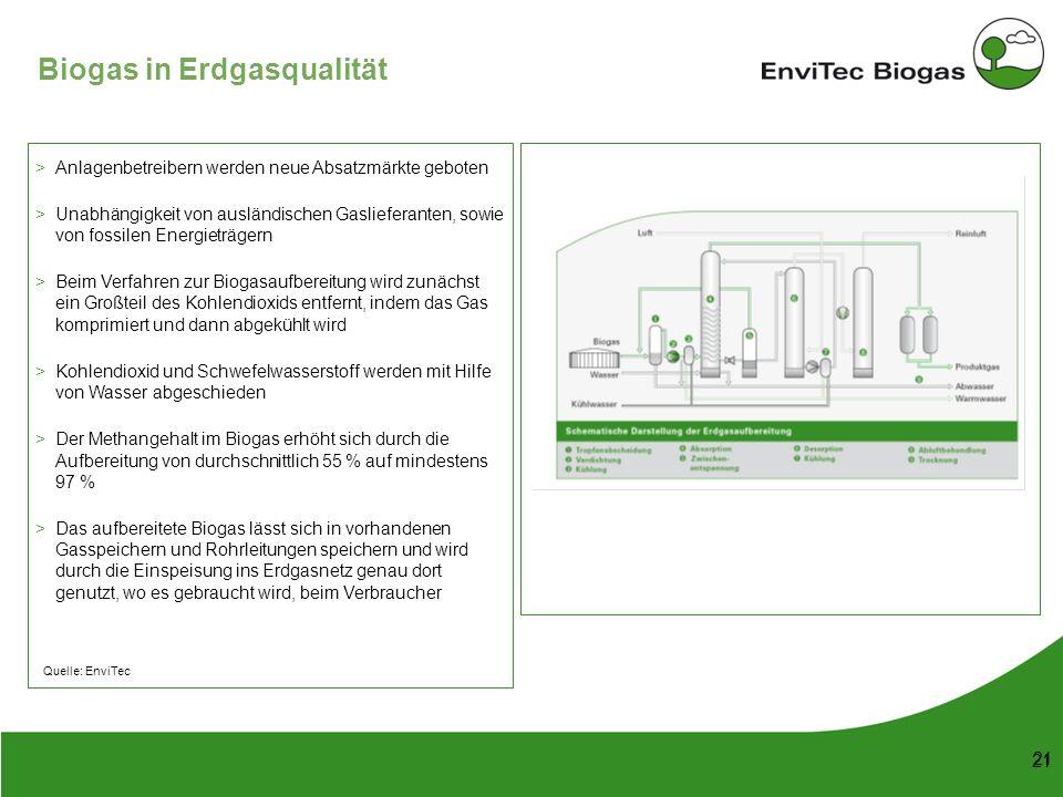 53 148 38 208 116 169 87 165 197 142 211 226 199 21 Biogas in Erdgasqualität Anlagenbetreibern werden neue Absatzmärkte geboten Unabhängigkeit von aus