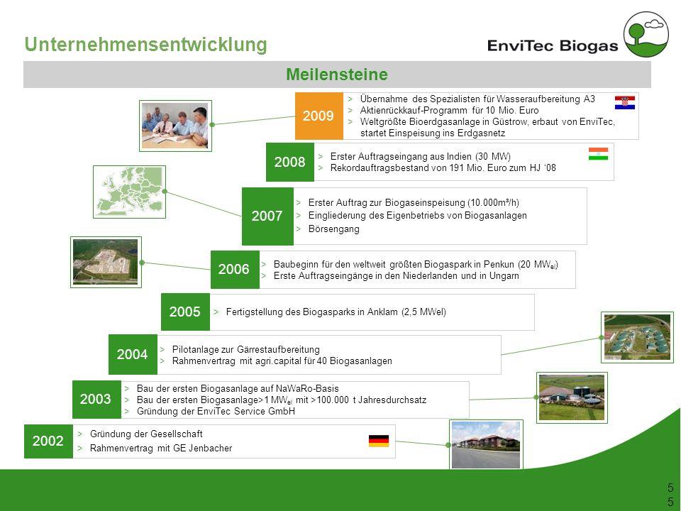 53 148 38 208 116 169 87 165 197 142 211 226 199 5 5 Gründung der Gesellschaft Rahmenvertrag mit GE Jenbacher Bau der ersten Biogasanlage auf NaWaRo-B