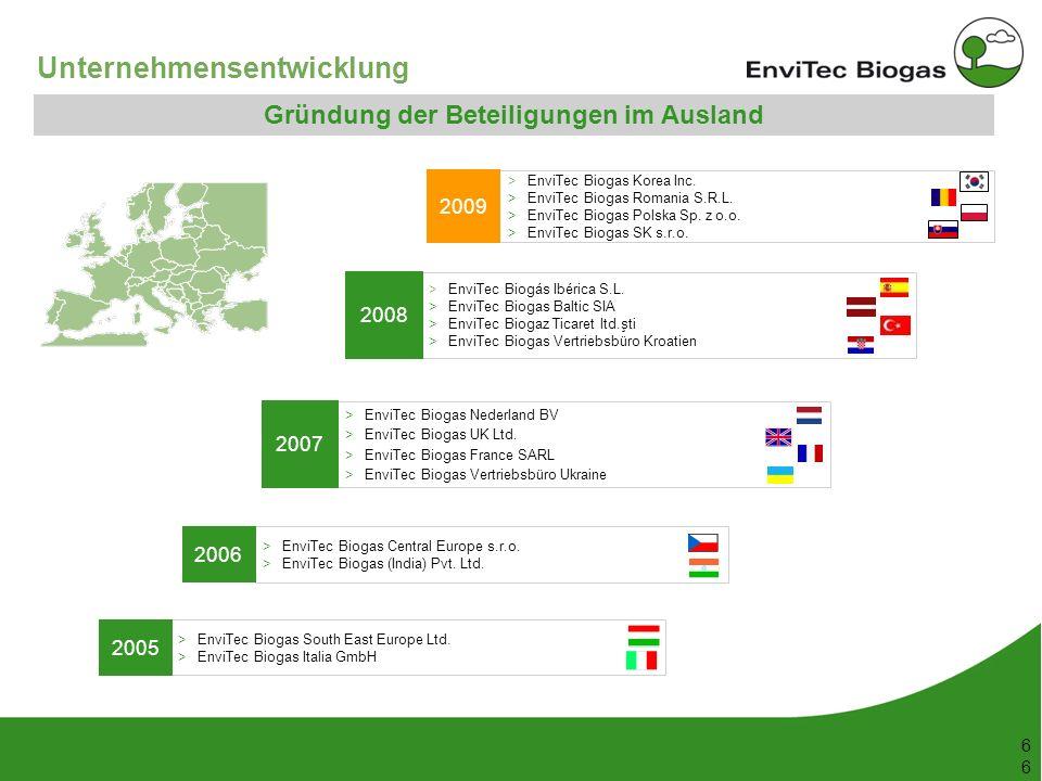53 148 38 208 116 169 87 165 197 142 211 226 199 17 Projektentwicklung / Bau Zügige und sichere Projektrealisierung durch hohe Standardisierung Projektzeitplan (10 bis 17 Monate) für 500 KW el Standardmodul in Deutschland Vertragsabschluss Erstellung BImSch-Antrag Prüfung durch Behörde Technische Ausführung Hochfahren der Anlage 2-3 Monate 4-5 Monate 3-6 Monate 1-3 Monate Quelle: EnviTec Fertiggestellte Biogasanlagen pro Jahr in MW el Quelle: EnviTec 12,4 39,6 53,5 0,0 10,0 20,0 30,0 40,0 50,0 60,0 2005 2006 2007 21,0 2008