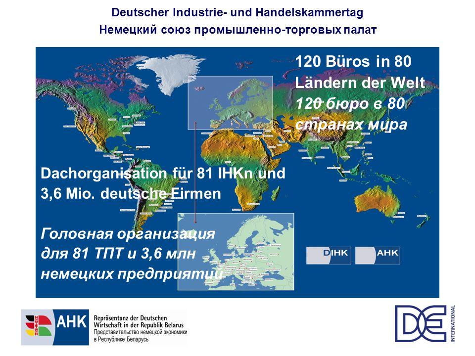 Deutscher Industrie- und Handelskammertag Немецкий союз промышленно-торговых палат 120 Büros in 80 Ländern der Welt 120 бюро в 80 странах мира Dachorg