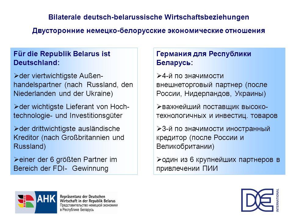 Für die Republik Belarus ist Deutschland: der viertwichtigste Außen- handelspartner (nach Russland, den Niederlanden und der Ukraine) der wichtigste L