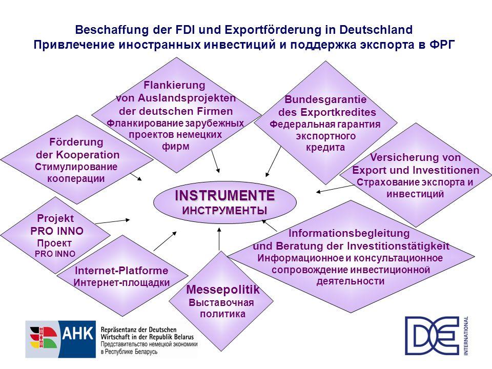 Beschaffung der FDI und Exportförderung in Deutschland Привлечение иностранных инвестиций и поддержка экспорта в ФРГINSTRUMENTEИНСТРУМЕНТЫ Förderung d