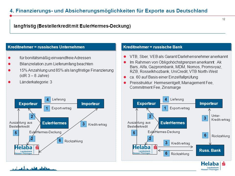 12 VTB, Sber, VEB als Garant/Darlehensnehmer anerkannt Im Rahmen von Obligohöchstgrenzen anerkannt: Ak Bars, Alfa, Gazprombank, MDM, Nomos, Promsvyaz,