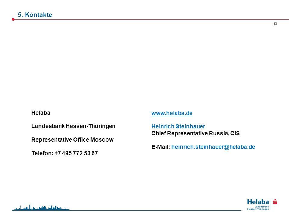 13 Helaba Landesbank Hessen-Thüringen Representative Office Moscow Telefon: +7 495 772 53 67 www.helaba.de Heinrich Steinhauer Chief Representative Ru