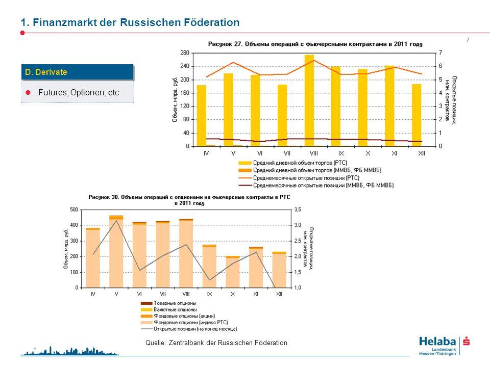 1. Finanzmarkt der Russischen Föderation 7 Futures, Optionen, etc. D. Derivate Quelle: Zentralbank der Russischen Föderation