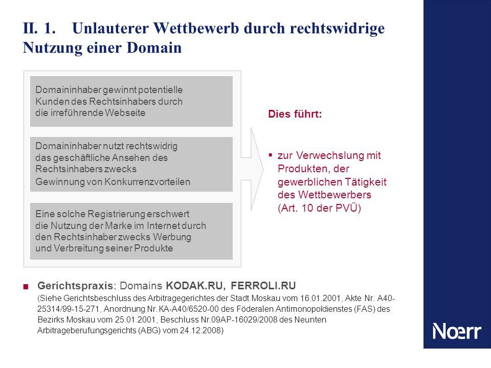 II. 1. Unlauterer Wettbewerb durch rechtswidrige Nutzung einer Domain Gerichtspraxis: Domains KODAK.RU, FERROLI.RU (Siehe Gerichtsbeschluss des Arbitr