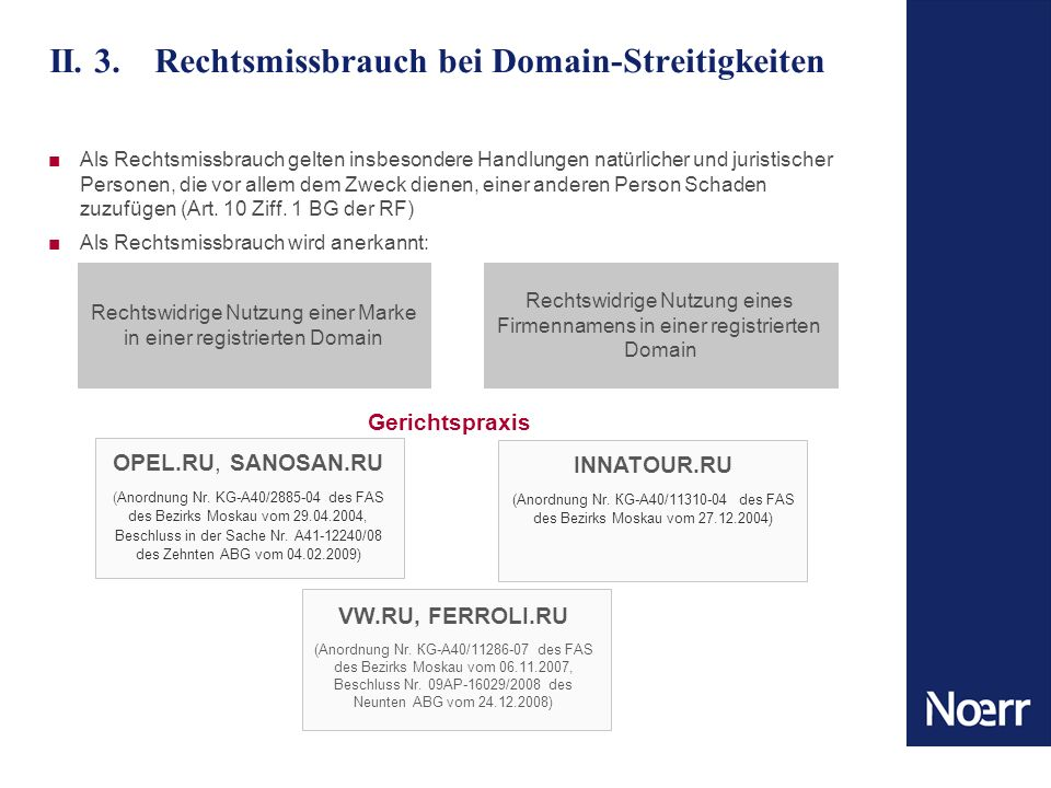 II. 3.Rechtsmissbrauch bei Domain-Streitigkeiten Als Rechtsmissbrauch gelten insbesondere Handlungen natürlicher und juristischer Personen, die vor al