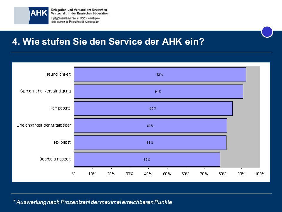 4. Wie stufen Sie den Service der AHK ein.