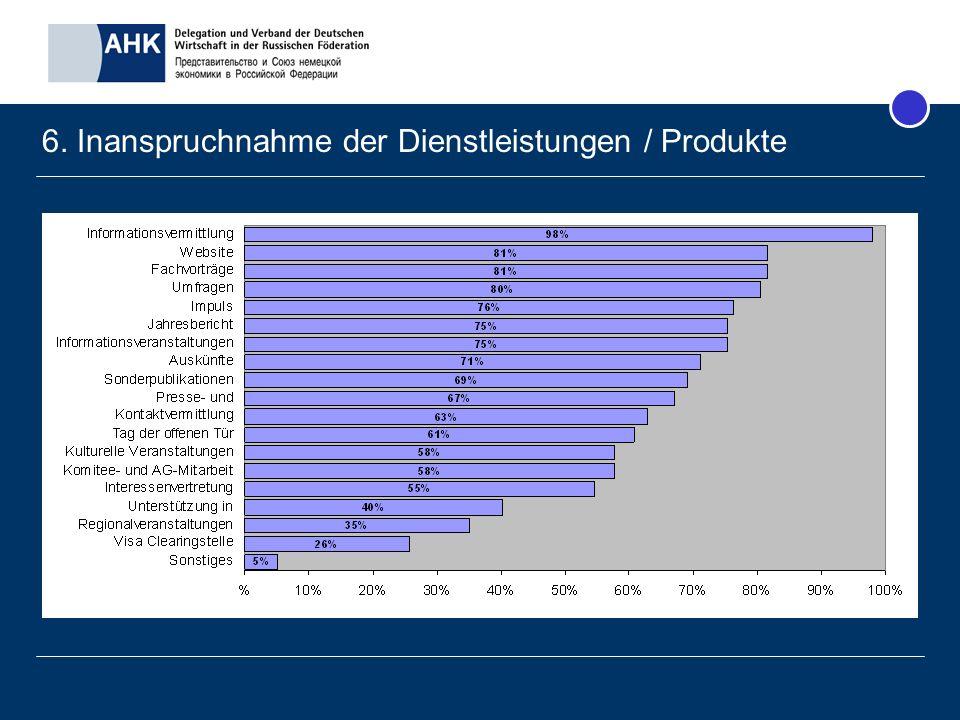 6. Inanspruchnahme der Dienstleistungen / Produkte