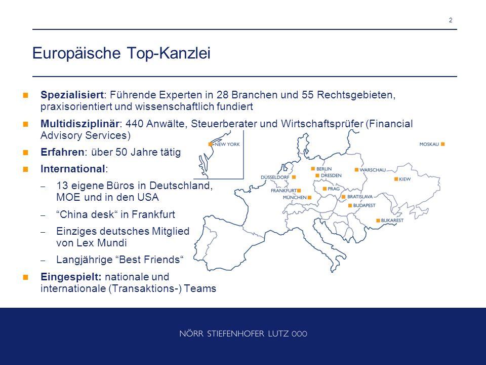 2 Europäische Top-Kanzlei Spezialisiert: Führende Experten in 28 Branchen und 55 Rechtsgebieten, praxisorientiert und wissenschaftlich fundiert Multid