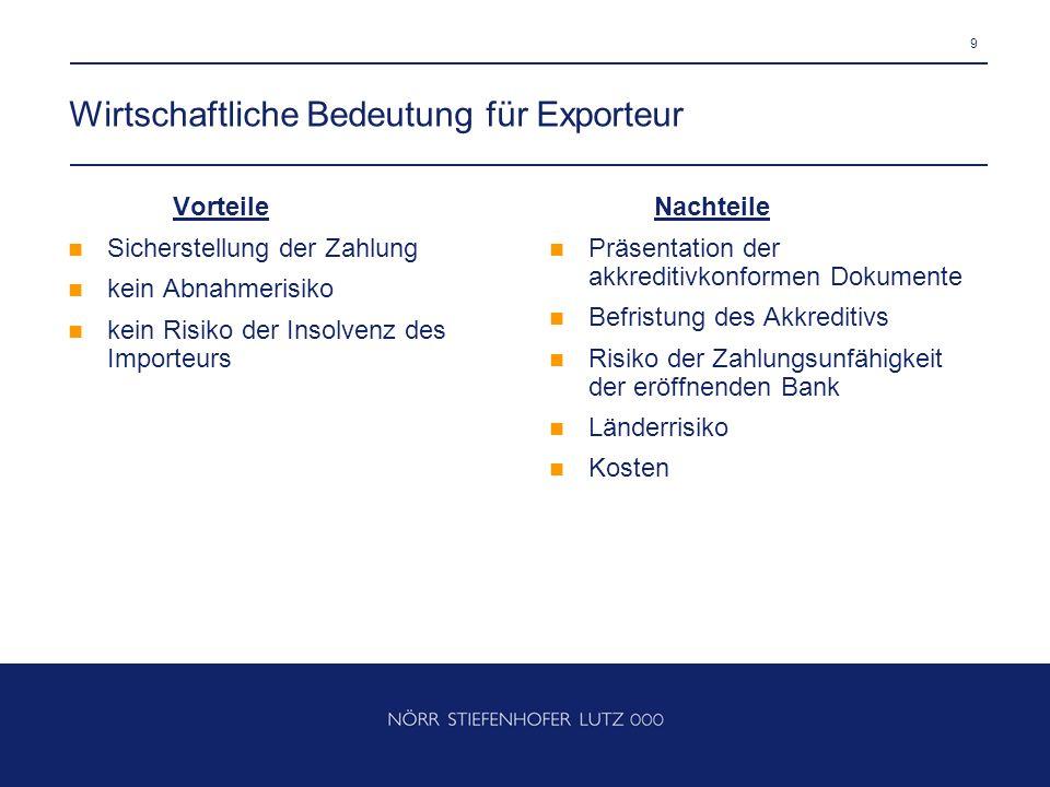 9 Wirtschaftliche Bedeutung für Exporteur Vorteile Sicherstellung der Zahlung kein Abnahmerisiko kein Risiko der Insolvenz des Importeurs Nachteile Pr