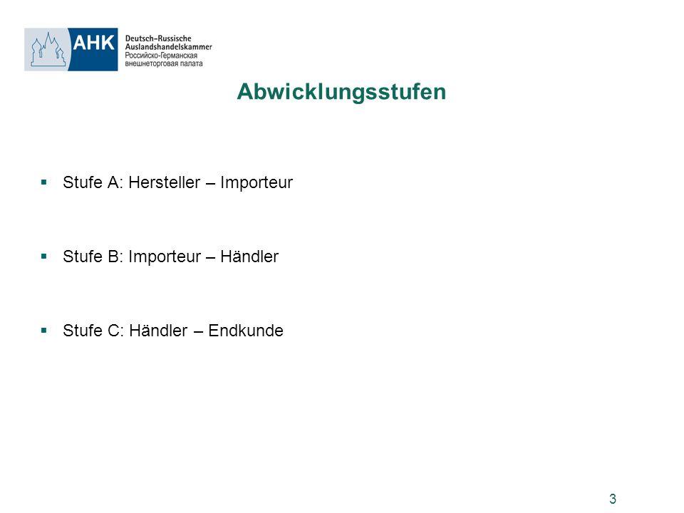 3 Abwicklungsstufen Stufe A: Hersteller – Importeur Stufe B: Importeur – Händler Stufe C: Händler – Endkunde