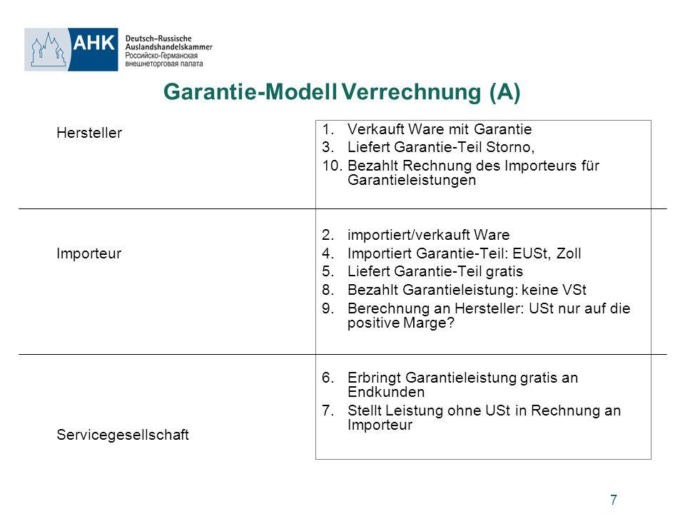 7 Garantie-Modell Verrechnung (A) 1.Verkauft Ware mit Garantie 3.Liefert Garantie-Teil Storno, 10.Bezahlt Rechnung des Importeurs für Garantieleistung